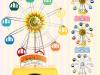 Ferris Wheel Music Box(Yellow) 페리휠 오르골(옐로우)