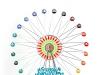 Jumbo Ferris Wheel Music Box (olive) 점보페리휠 오르골(올리브)